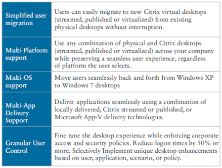 Citrix Archives - Page 76 of 120 - Poppelgaard com